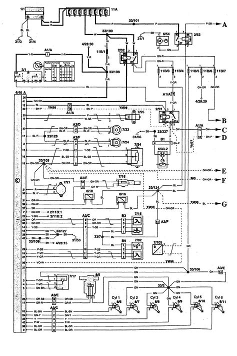 VOLVO 940 WIRING DIAGRAM 1995 - Auto Electrical Wiring Diagram