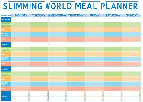 slimming world meal planner template 1000 images about slimming world on slimming