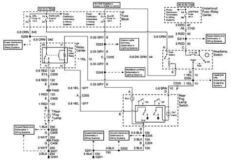 1998 gmc kes wiring diagrams 1998 gmc brake system gmc light wiring diagram repair guides lighting systems 2000 exterior lights autozone