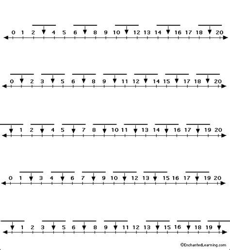 large printable integer number line number line 0 30 printable page 2 new calendar template site