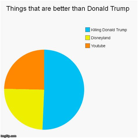 8 Things Do Better Than by Things That Are Better Than Donald Imgflip