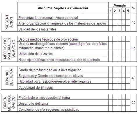 preguntas guias para hacer una monografia herramientas de evaluaci 243 n de una exposici 243 n oral