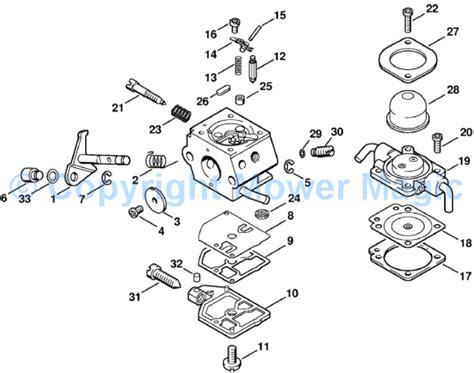 stihl bg 85 parts diagram stihl bg 85 parts diagram car interior design