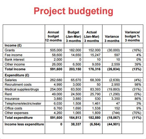 project budget excel template project budget template 7 free for pdf