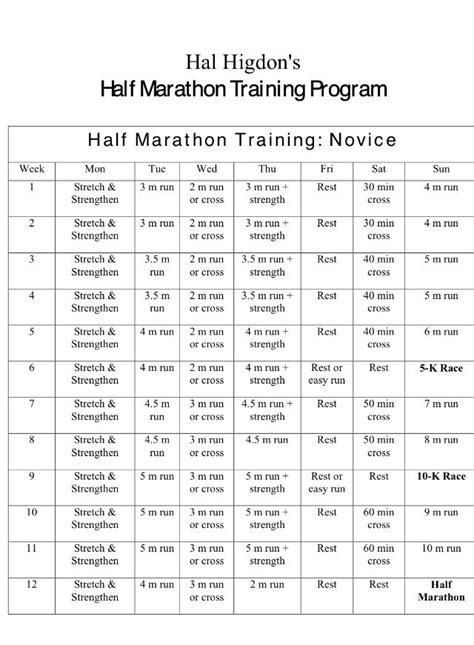 Hal Higdon To 5k by Best 25 Marathon Schedules Ideas On