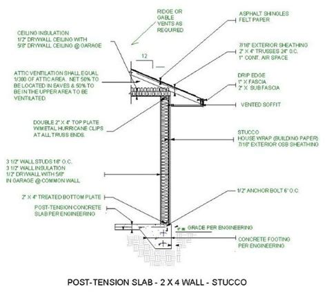 stucco wall section stucco wall section detail stucco soffit detail http