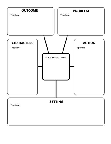 story setting template story map chart templates