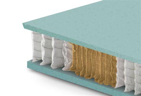 materasso a molle indipendenti prezzi materassi molle insacchettate prezzi e sconti serie