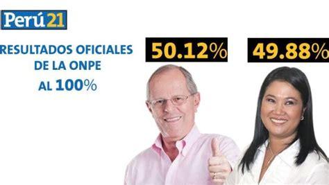 elecciones en boliva 2016 resultados no oficiales al 100 elecciones bolivia 2016