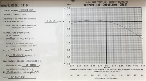 standard resistor color and measurement spread sheet aided calculation for standard resistor measurement page 1