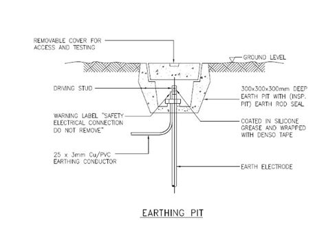 earth pit electrical grounding electrodes for earthing system in