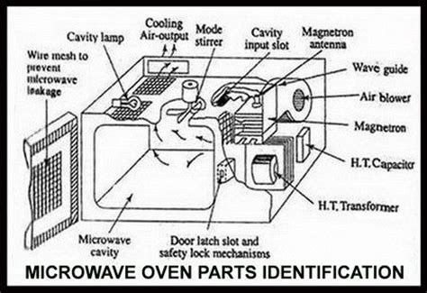 microwave oven parts identification diy tips tricks