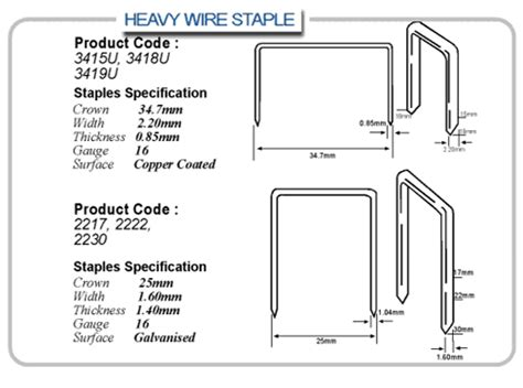 stunning wire staples code photos simple wiring diagram