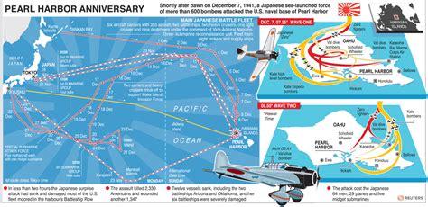 pearl harbor infographic поиск в infographics