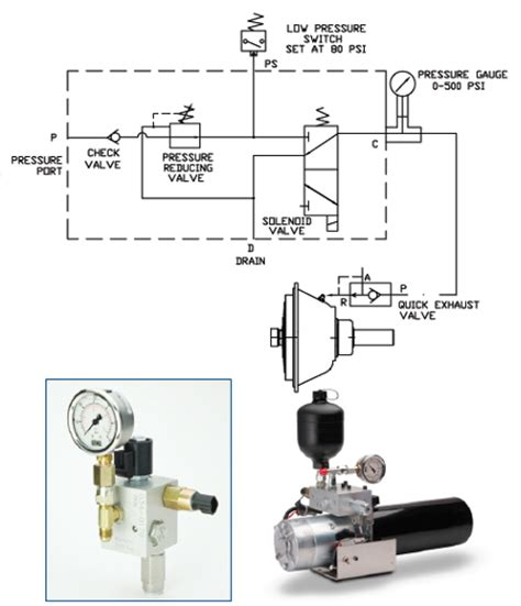 air pto diagram wiring diagram schemes