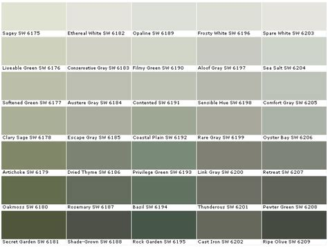 softened green sherwin williams sw6175 sagey sw6176 livable green sw6177