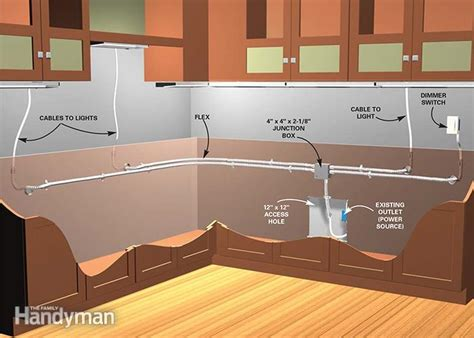 Kitchen Undercabinet Lighting How To Install Cabinet Lighting In Your Kitchen The Family Handyman