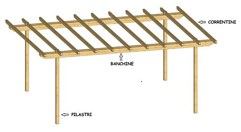 disegno tettoia in legno come costruire tettoia in legno