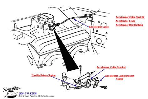 throttle cable diagram throttle cable diagram 22 wiring diagram images wiring