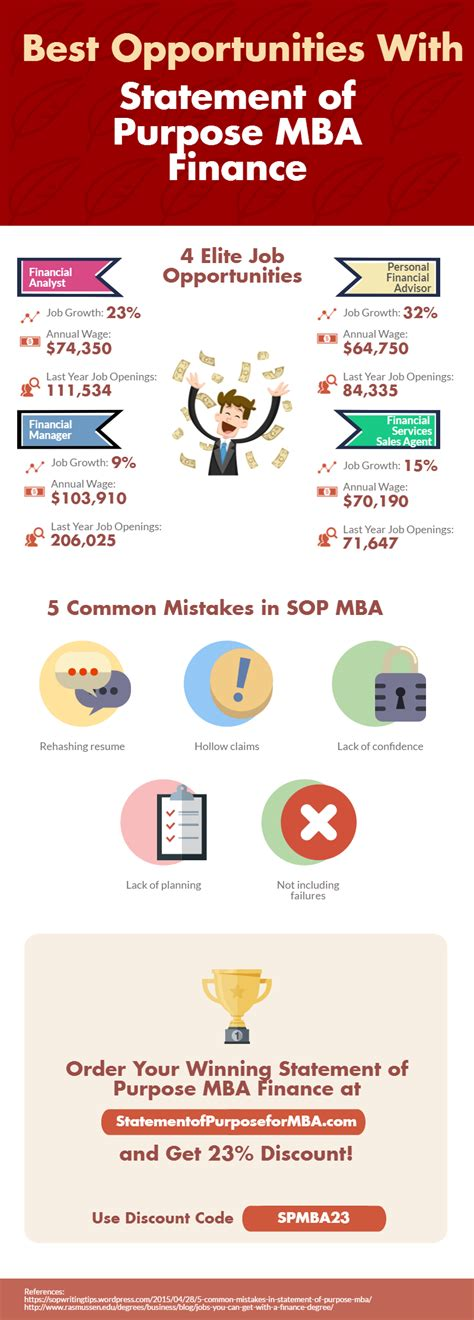 Statement Of Purpose For Mba Finance Pdf by Services For Statement Of Purpose For Mba Finance Writing