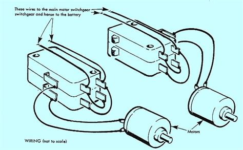 wiring diagram model boat 28 images steps for building