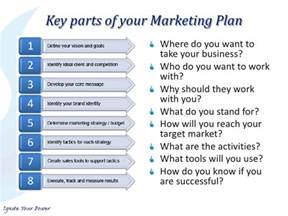 contractor marketing basics