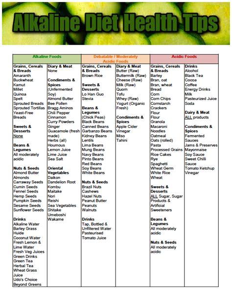 mayo clinic diet journal template alkaline diet vitality alkaline diet vitality