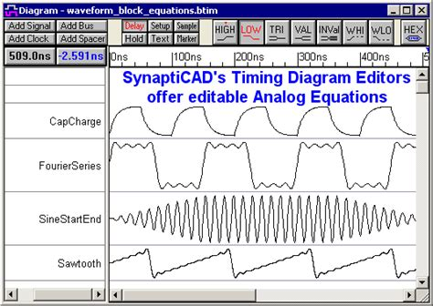timing diagram editor synapticad s timing diagram editors offer editable analog