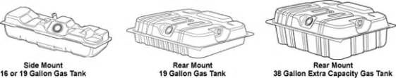 Ford F150 Gas Tank Size Size Of Gas Tank In A 2014 F 150 Autos Post