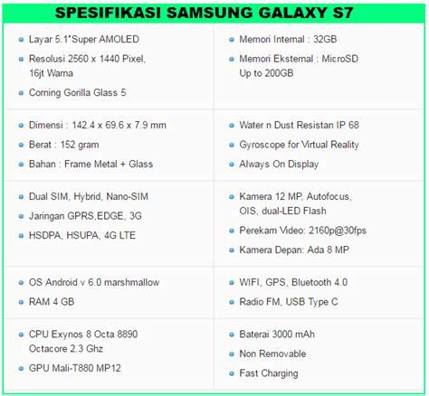 Harga Samsung S7 Yg Lama harga samsung galaxy s7 dan spesifikasi terbaru 2016