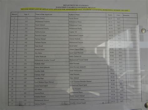 bzu second merit list of m sc statistics evening 2013 paksharez