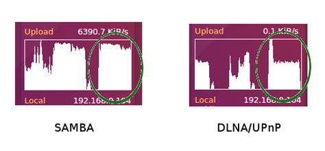 best upnp server how to setup a dlna upnp server in linux for smoother