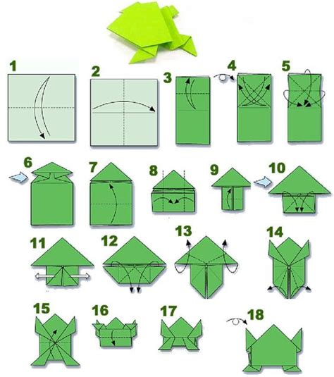 Frog Paper Folding - how to fold an origami frog tutorial visit http