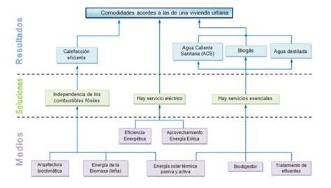 devolucion de irpf fecha en 2016 en uruguay devolucion irpf 2016 devolucion del irpf uruguay 2016