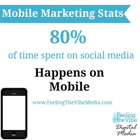mobile marketing statistics mobile marketing stats feeling the vibe digital marketing