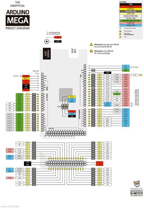 Arduino Mega 2560 R3 16u2 arduino mega 2560 16u2 r3 uno nuevo microcontrolador