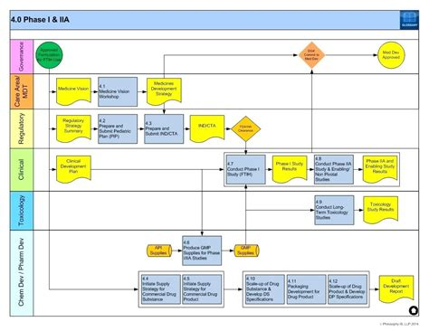 process mapping templates in excel template process flow excel template