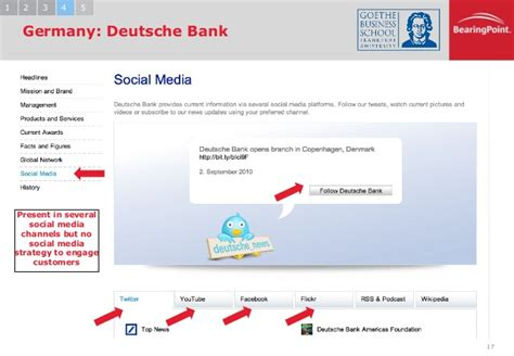 deutsche bank germany customer care social media in german banks