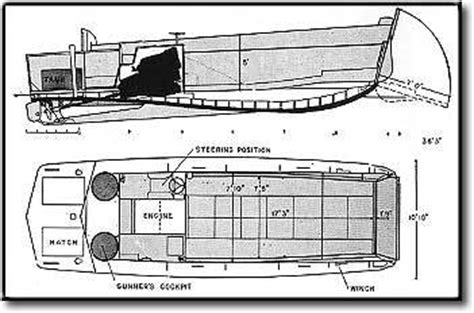 higgins boat blueprints ships 183 allied technology at d day 183 the united states in