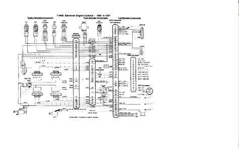 7 3l glow wiring diagram imageresizertool