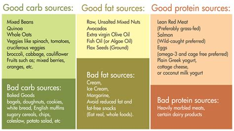 healthy fats vs protein a brilliant 300 food stockpile for 3 months ask a prepper