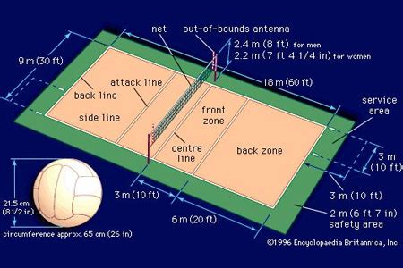 field and equipments of volleyball sports in india