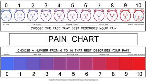 tattoo pain comparison chart it s a booger county life