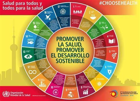 consejo empresarial mundial para el desarrollo sostenible promover la salud promover el desarrollo sostenible