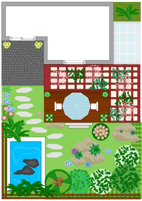 backyard landscape design templates roof garden design free roof garden design templates