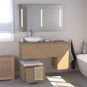 adam szpyt matratzen meuble salle de bain neo my