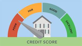 how to deal with bad credit or no credit when you want