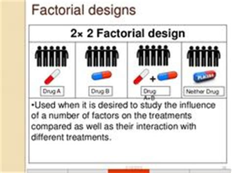 design effect cluster randomised trials research methods study and masking on pinterest