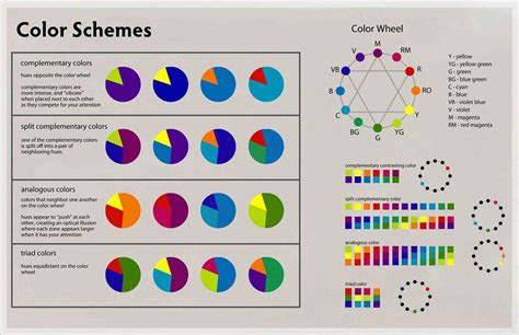 color schemes designer paper jdmngooo and color wheel complementary colors
