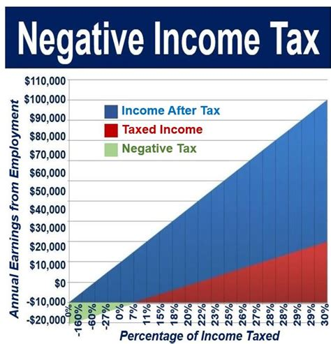 section 41 of income tax earned income credit funny images gallery